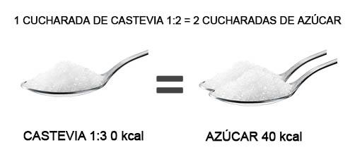 stevia-12-castellano