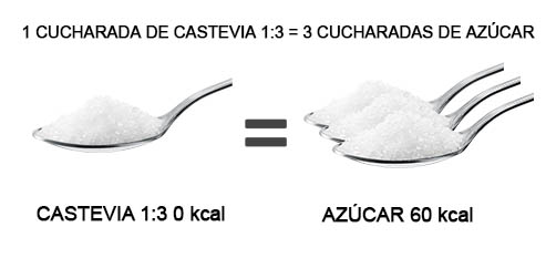 stevia-13-castellano